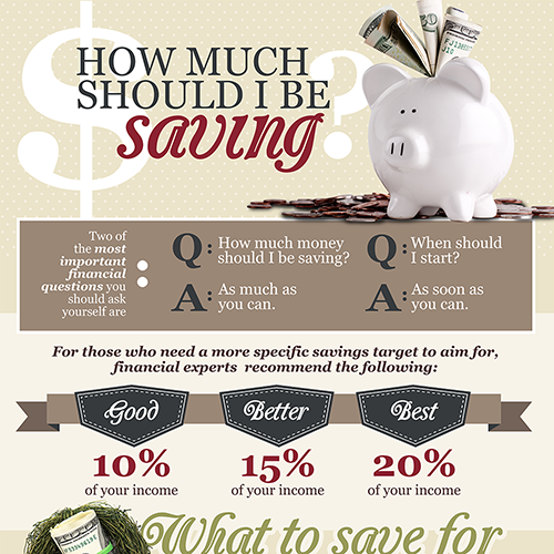 Photo of infographic of how much money you should be saving.