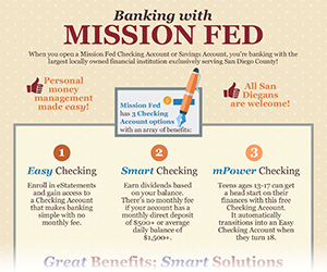Banking with Mission Fed