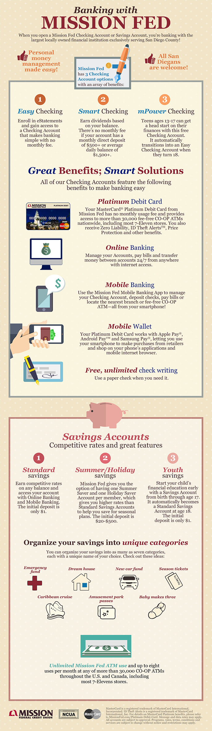 Banking with Mission Fed infographic