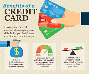 pros and cons of credit cards essay But credit cards have become more common for transactions than cash leave debt behind escape here are some pros and cons of using only cash for your daily.