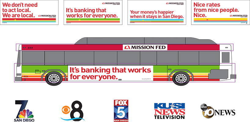 Four examples of Mission Fed's new billboards, one example of a Mission Fed advertisement on a bus, and logos of radio stations that air Mission Fed's advertistments: NBC, CBS, FOX, KUSI and ABC.