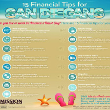 Photo of infographic of 15 financial tips for San Diegans.