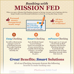Banking with Mission Fed infographic snapshot.