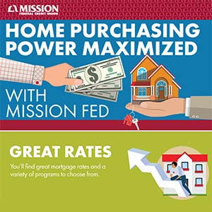 Illustration ofr Mission Fed Home Purchasing Power Maximized infographic.