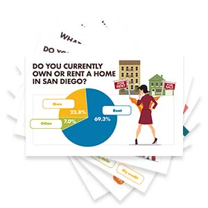 Survey: How San Diegans Feel About Homeownership infographics